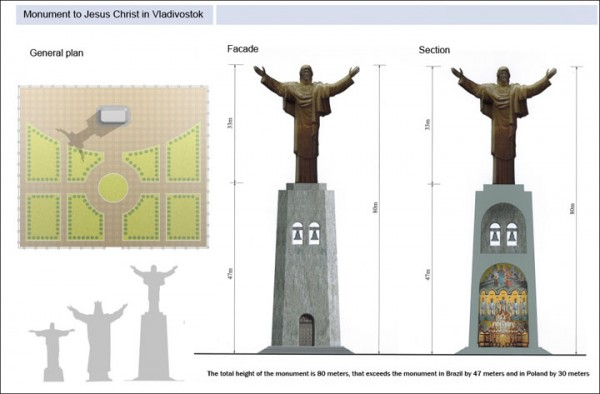 The monument stands 50 metres taller than the world famous 'Christ the Redeemer' in Rio de Janeiro, and two metres higher than 'The Christ the King' in Lisbon. Pictures: Vladivostok diocese